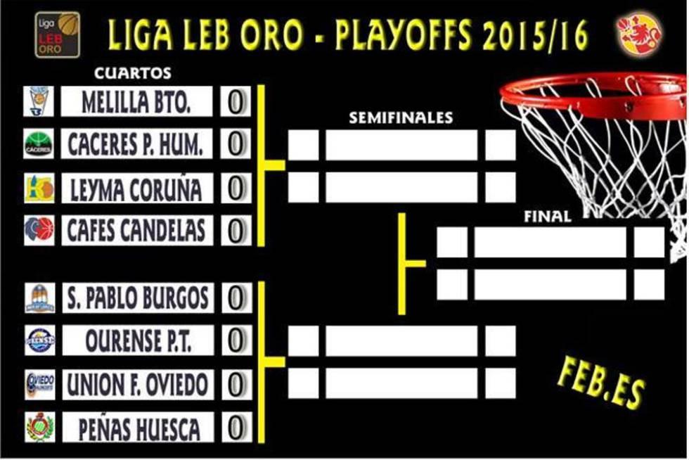 Leb Oro Calendario.Leb Oro Cruces Y Horarios Del Playoff De Ascenso A La Liga Endesa
