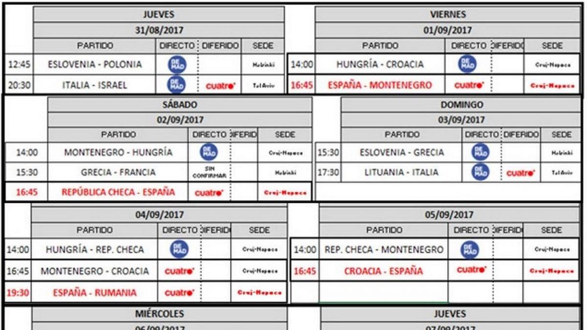 Calendario Eurobasket.Horarios Eurobasket 2017 Como Ver En Directo En Tv Y Online