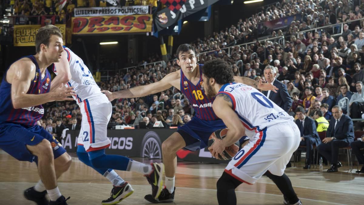 Resultado de imagen de euroleague barcelona efes