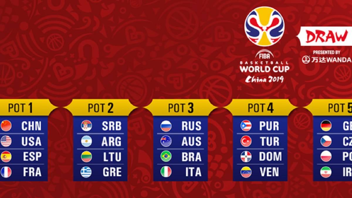 España tendrá un grupo cómodo en el Mundial  estos son sus 11 posibles  rivales a207aed9cc9c6