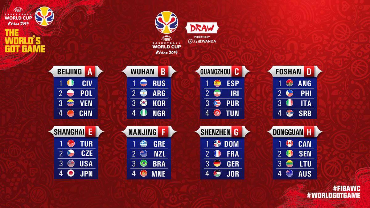 Calendario Mundial Futbol.Puerto Rico 2c Ir E1n Y T Fanez Ser E1n Los Rivales De Espa F1a En El Mundial