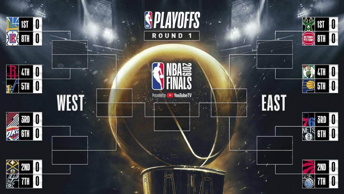 Calendario Playoff Nba 2020.As Ed Queda El Cuadro De Playoffs De La Nba 3a Posible Rockets Warriors En Segunda Ronda
