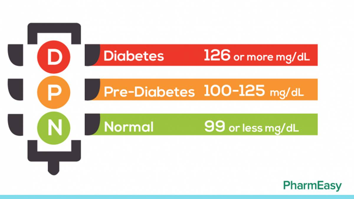niveles normales de azúcar en la sangre pre diabetes
