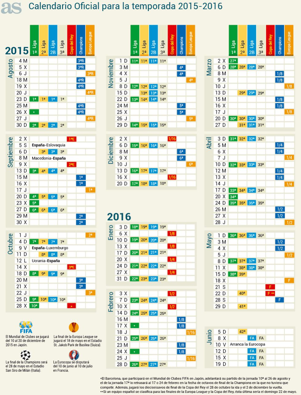 Futbol Calendario.Calendario Oficial De La Temporada 2015 2016 As Com