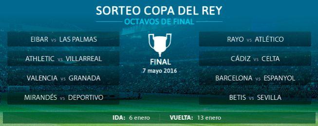 Sorteo Copa del Rey | Habrá tres derbis en los octavos de final de ...