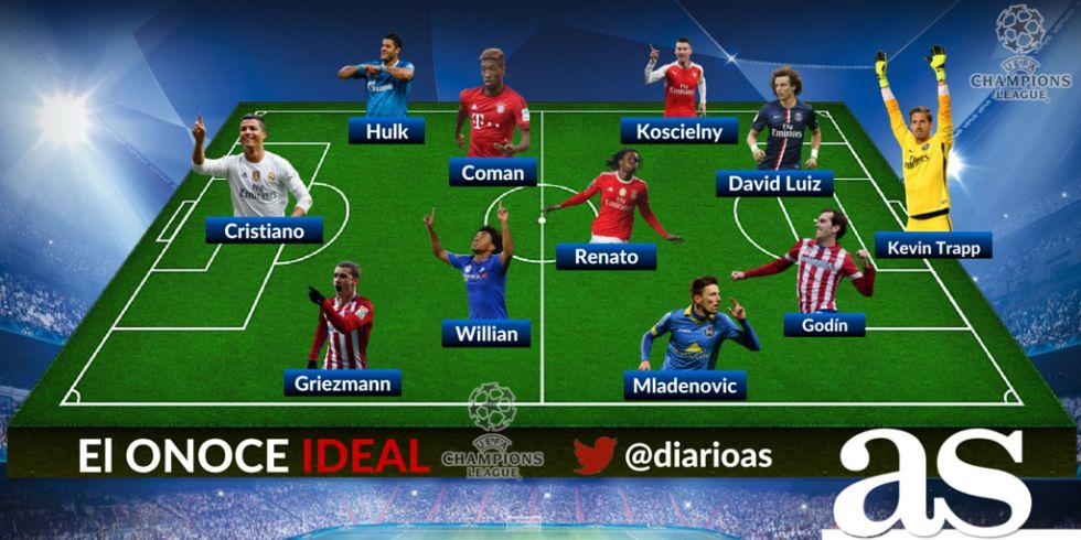 Champions League: El once ideal hasta octavos de final para la ...