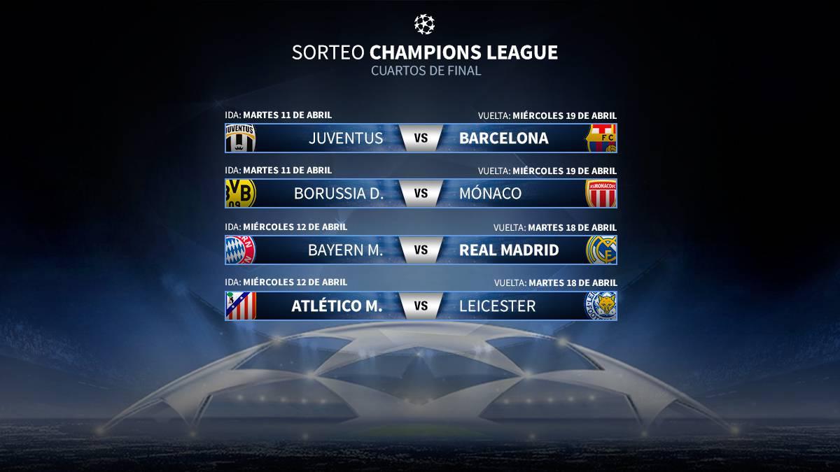 Sorteo Champions: Atlético-Leicester; Bayern-Real Madrid y Juventus ...