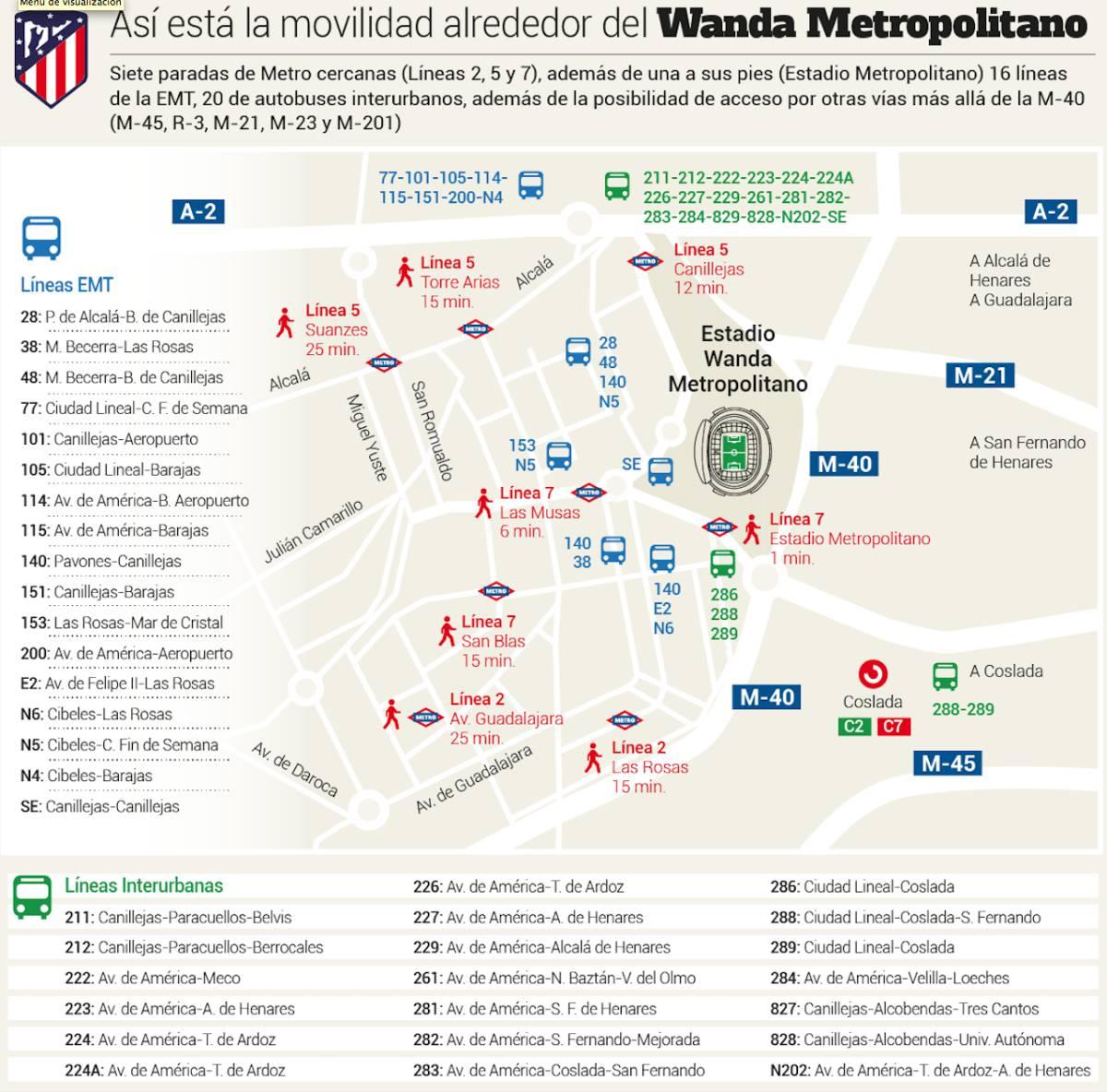 Como Llegar En Metro O Autobus Al Wanda Metropolitano As Com