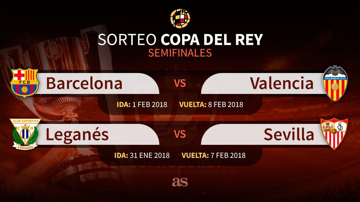 Semifinales de Copa: Barcelona-Valencia y Leganés-Sevilla - AS.com
