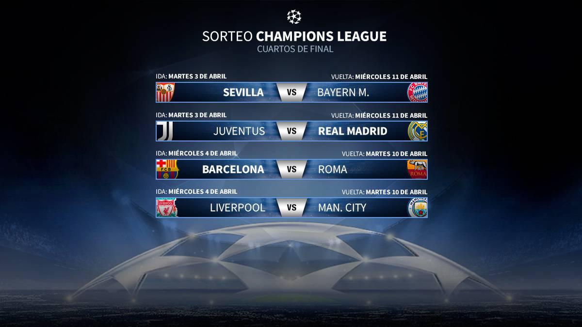 Champions League: Juventus-Madrid, Barça-Roma y Sevilla-Bayern, en ...