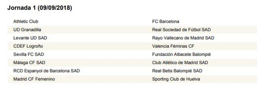 Liga Iberdrola Calendario.Calendario Completo Con Las 30 Jornadas De La Liga Iberdrola 18 19