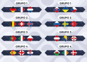 Calendario Uefa Nations League.Uefa Nations League Que Es Y Como Funciona La Liga De Naciones As Com
