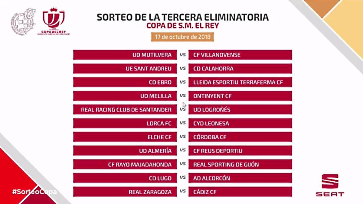 Sorteo Copa del Rey en directo: cruces de la tercera ronda ...