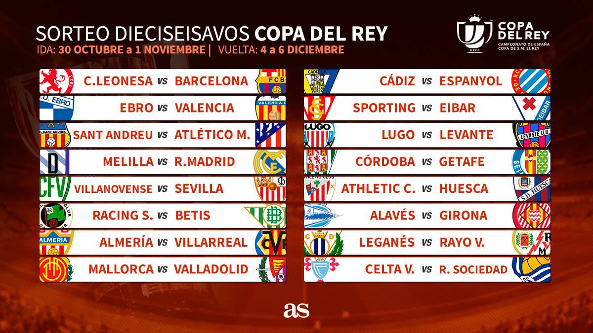 Calendario Copa.Asi Queda El Sorteo De Copa Emparejamientos Y Calendario As Com