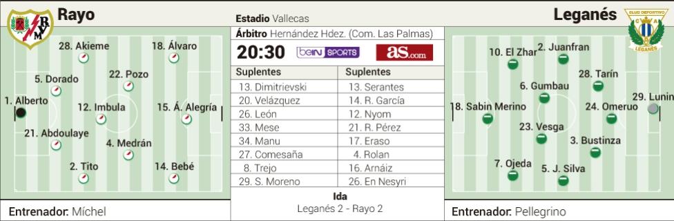 Испанские СМИ прогнозируют выход Лунина в основе Леганеса на матч Кубка Испании - изображение 2