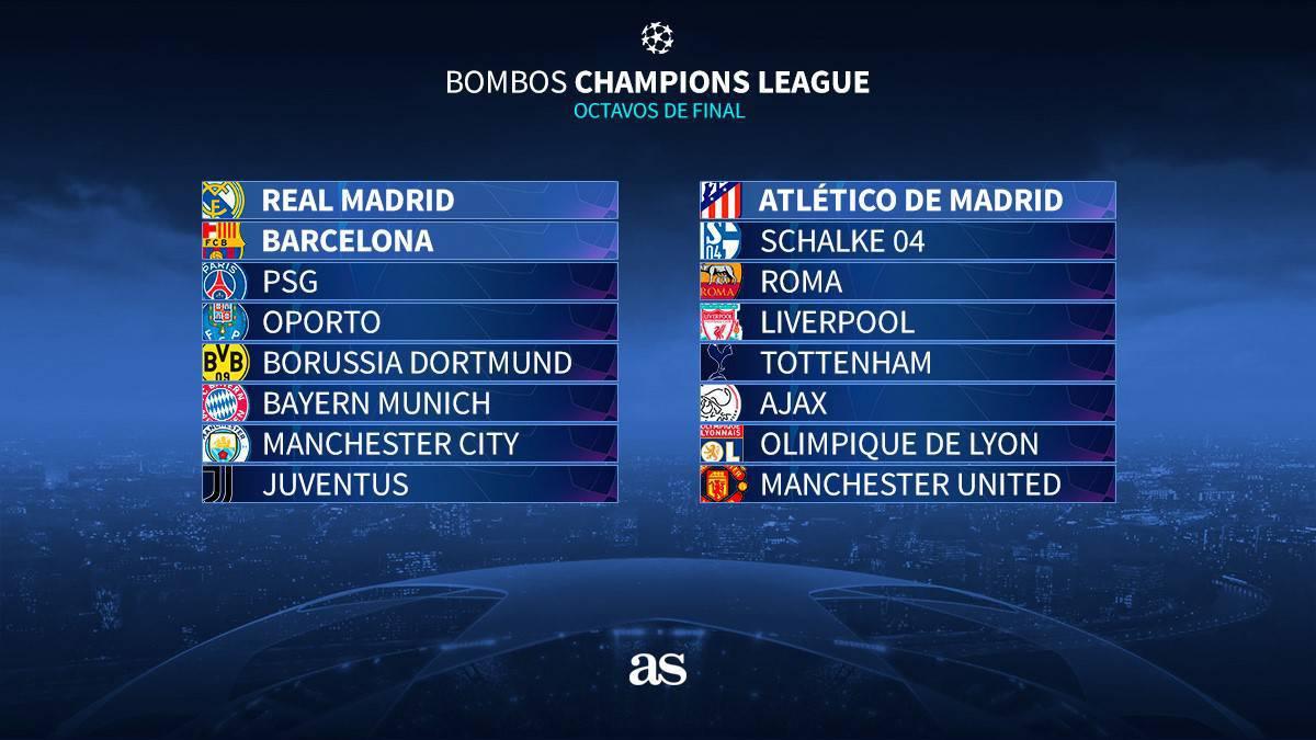 O cualquiera Separación Adolescente  Sorteo Champions League: La Premier se cruza ante Real Madrid, Barça y  Atlético - AS.com
