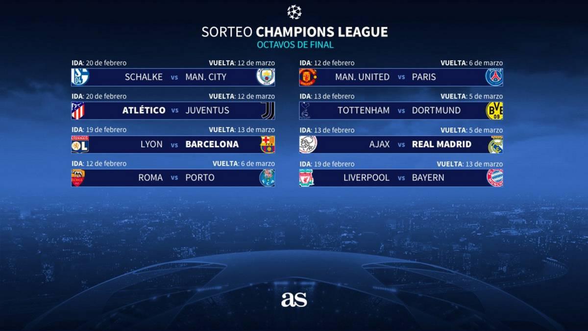 Sorteo Champions: Ajax-Real Madrid, Atlético-Juve y Lyon-Barça, en ...