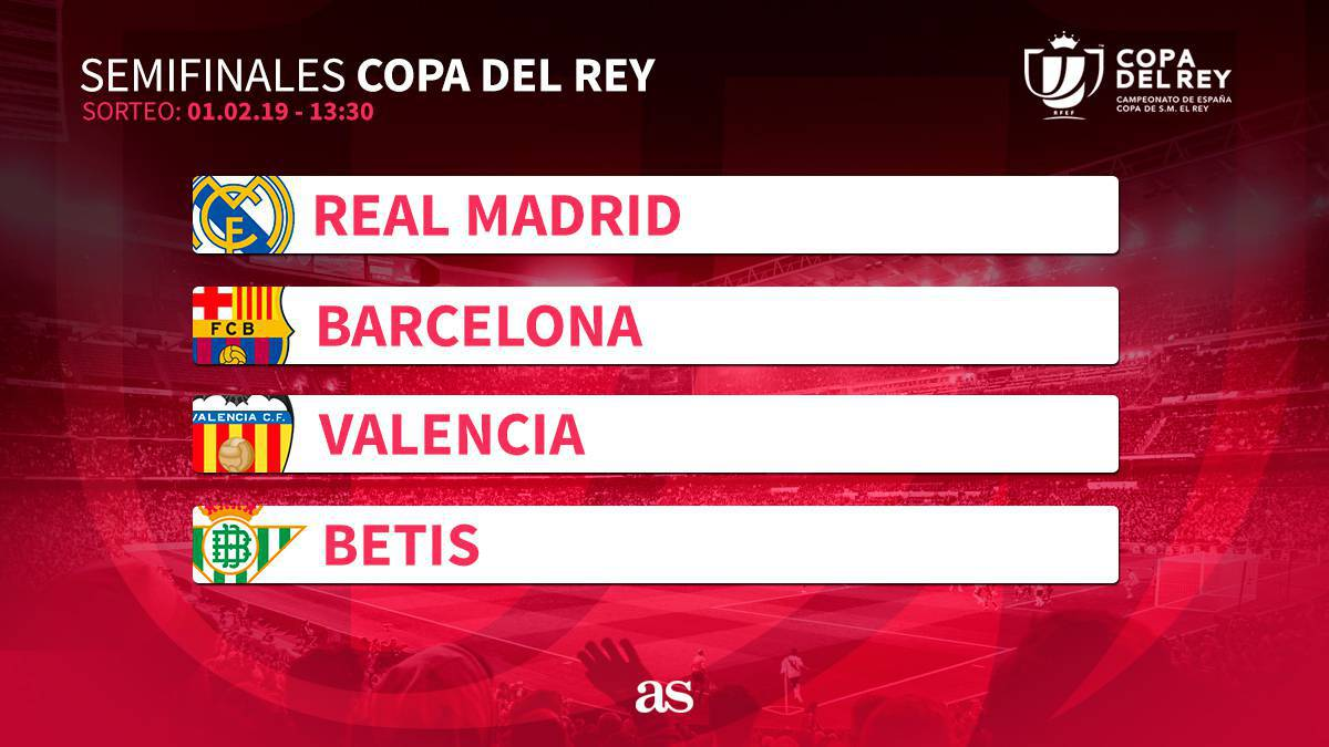 Sorteo semifinales Copa del Rey: horario, TV y cómo ver online - AS.com