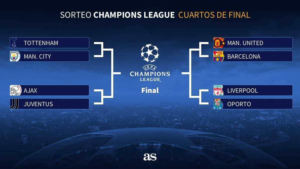 Champions: El ganador del United-Barça se medirá ante Liverpool u ...