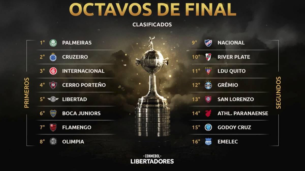 Cuándo es el sorteo de octavos de la Copa Libertadores 2019? - AS.com
