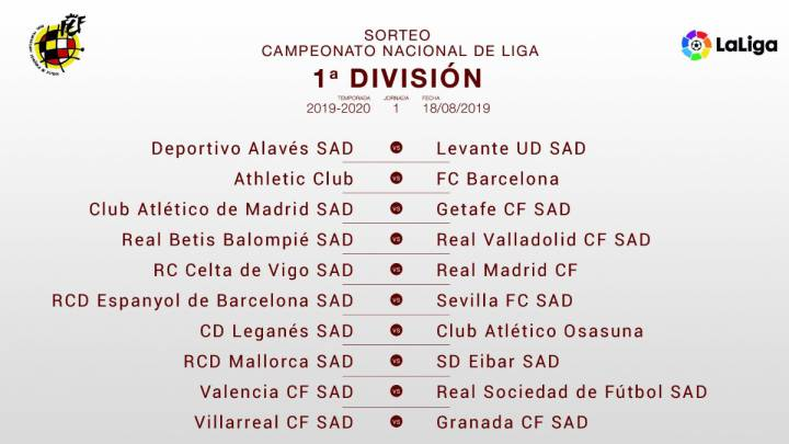 Calendario Completo Liga Santander 2019 20.Calendario Laliga Celta Real Madrid Athletic Barca En La