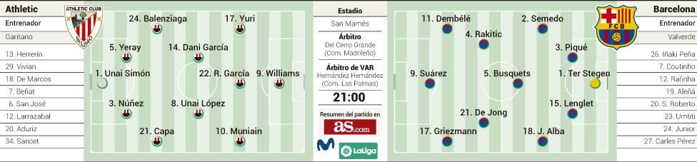 1565898504_545991_1565904383_sumario_grande Las posibles alineaciones de Barcelona y Athletic según la prensa - Comunio-Biwenger