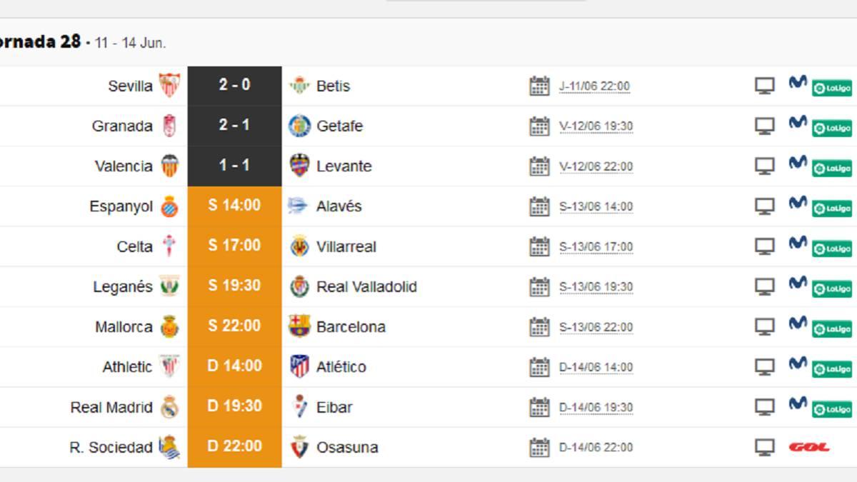 marioneta creer doble  Partidos de hoy, 13 de junio, en LaLiga y en Segunda: horarios y TV - AS.com