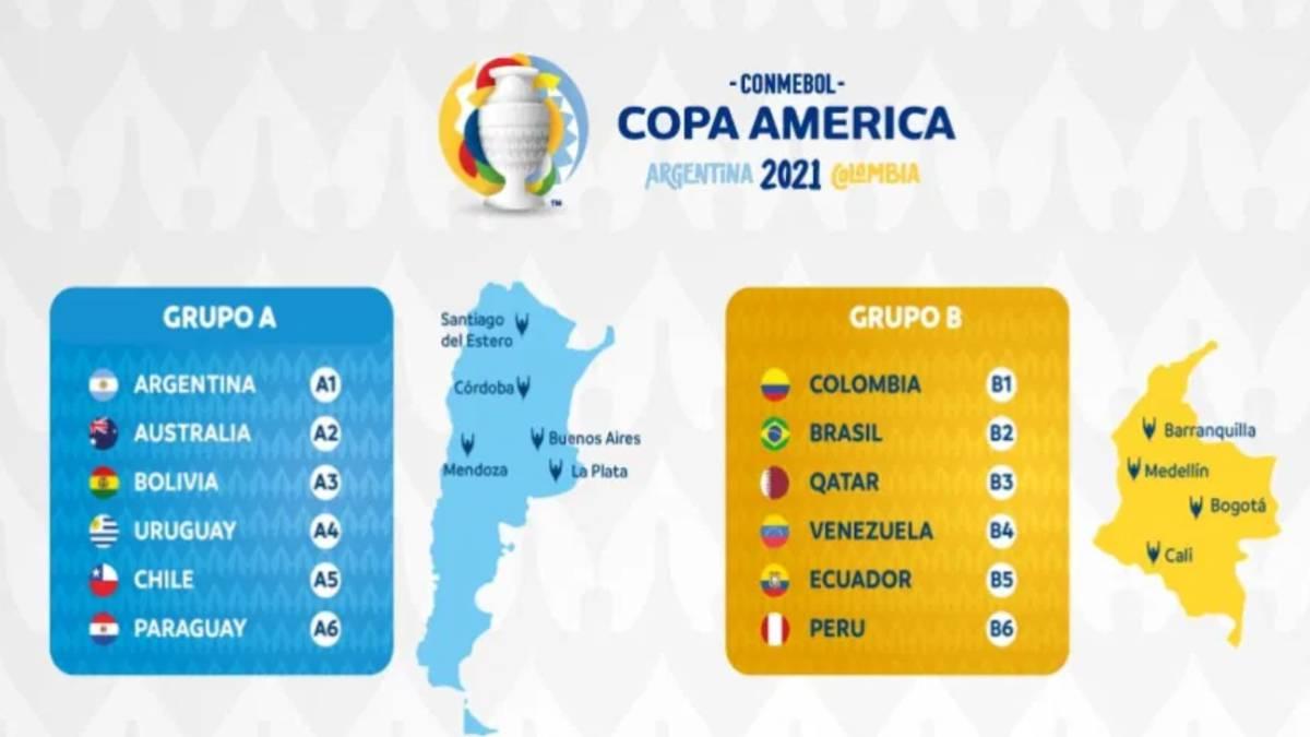 Cambios en el calendario de la Copa América 2021 - AS.com