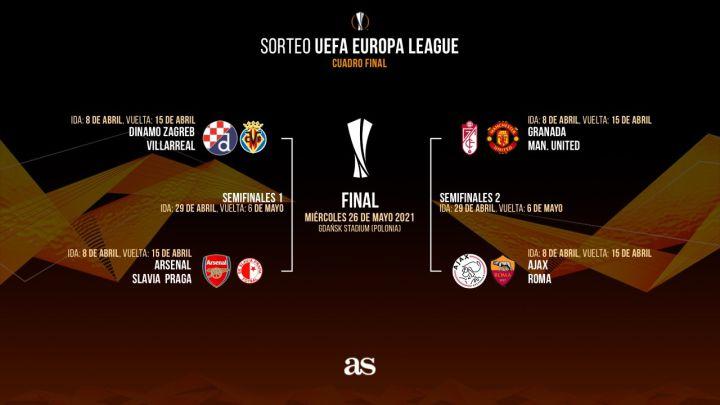Uefa Europa League 2021 : Europa League Final 2021 Tickets Tickets Uefa El Final Gdansk Poland ...
