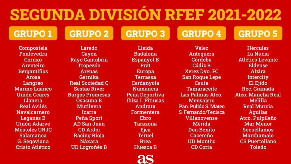 RFEF  Ya se conocen los grupos de la Segunda Divisin RFEF - AScom