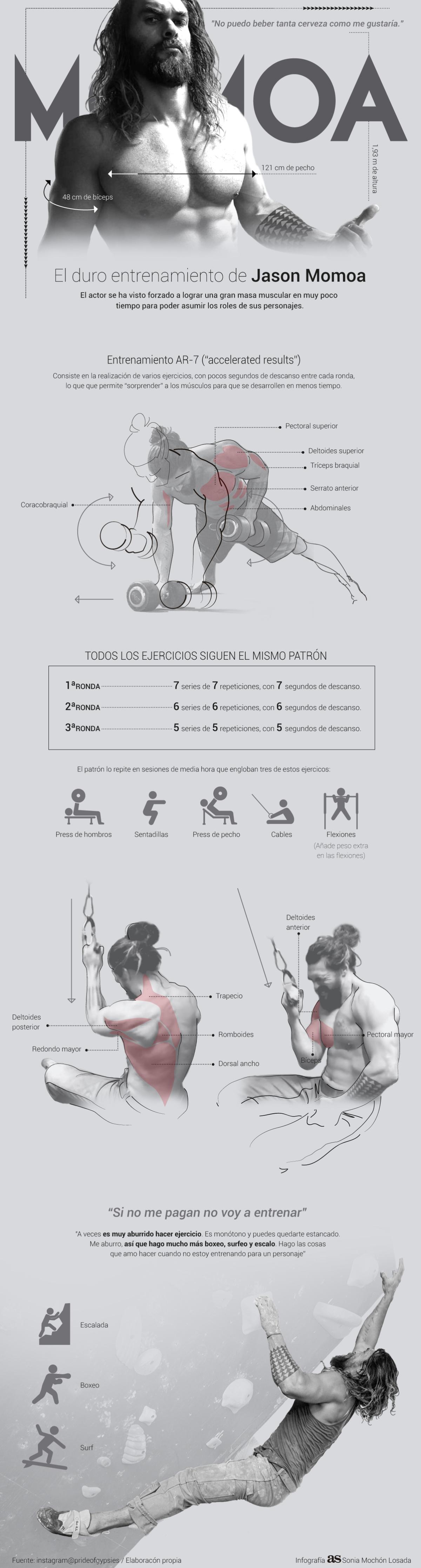 metodo de entrenamiento ar7