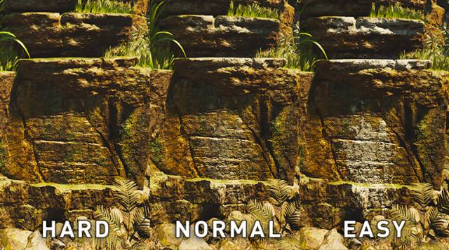 Shadow of the Tomb Raider y el problema de jugar con ayudas