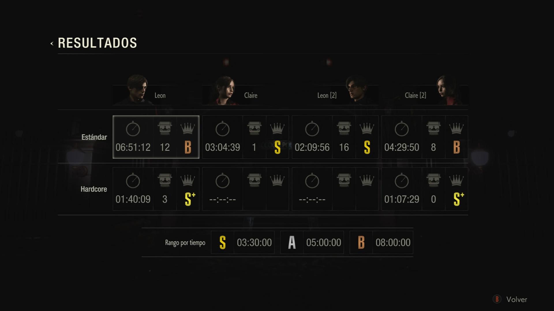 Como Sacar Rango S Y S En Resident Evil 2 Remake Meristation