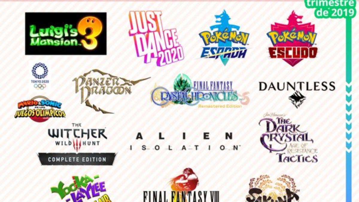 Calendario Agosto 2020 Argentina.Calendario Nintendo Switch Todos Sus Lanzamientos