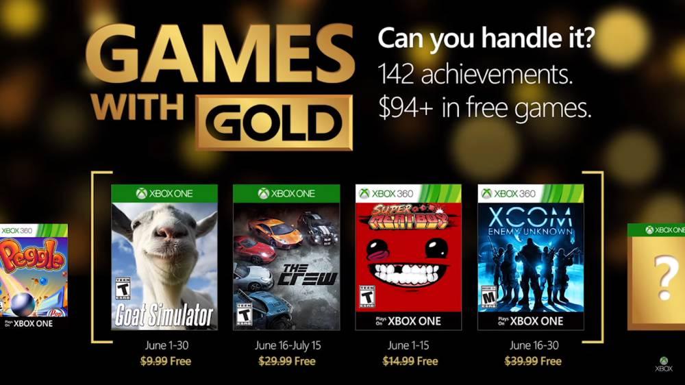 Videojuegos Juegos Gratis Para Xbox One Y Xbox 360 En