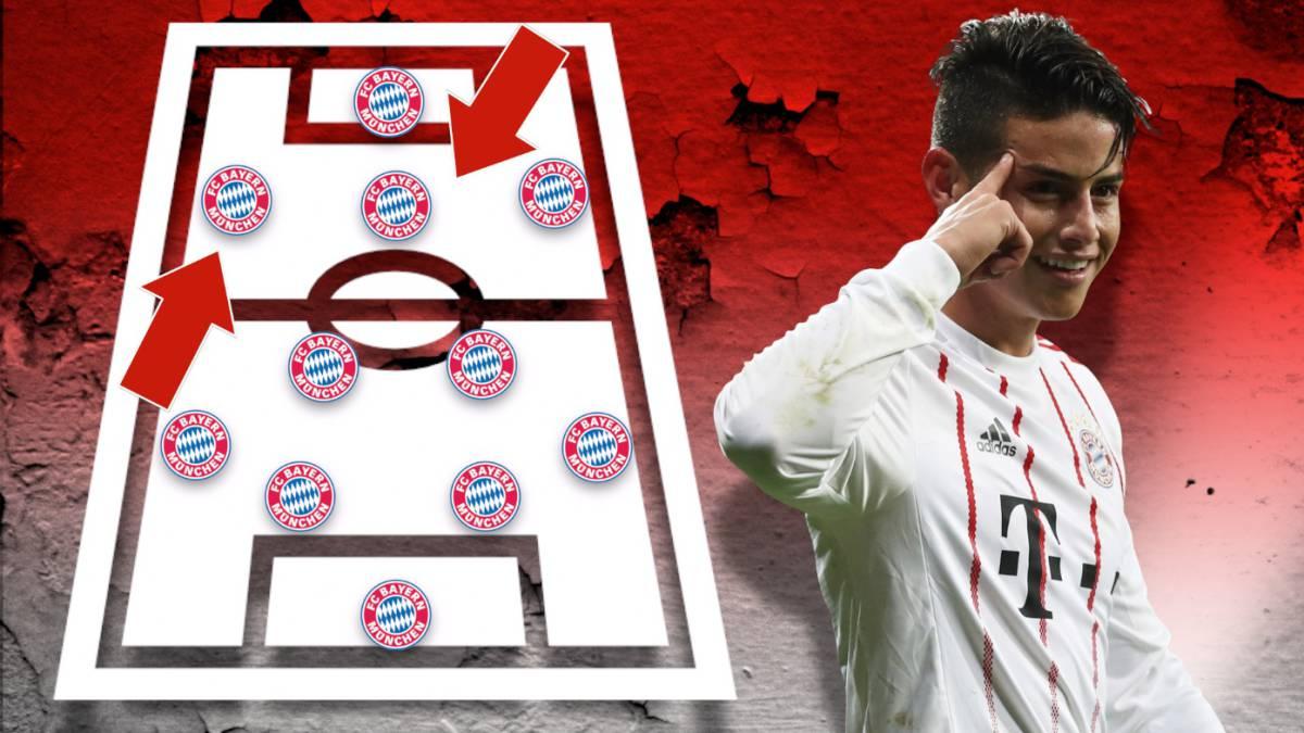 Vídeo La Importancia De James En El Esquema Del Bayern Al Detalle